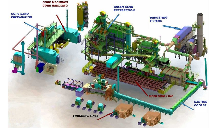 casting_machinery_opt_prgsv